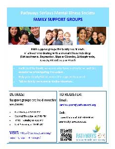 Pathways-Support_Groups_August 2020
